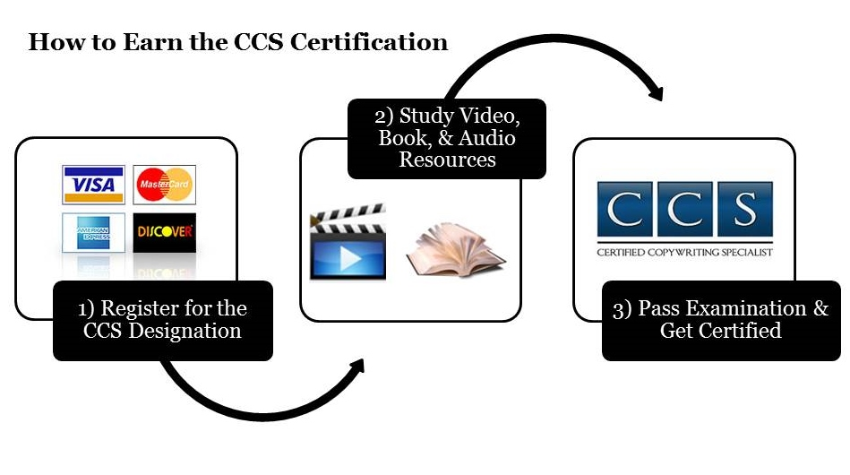 Info Graphic CCS (2)